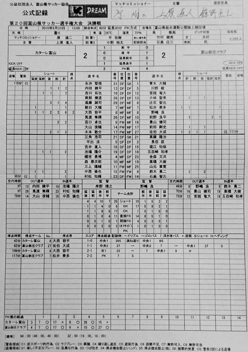 富山県選手権決勝 カターレ×新庄 公式記録20150823