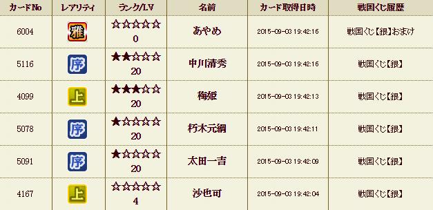 くじ履歴28