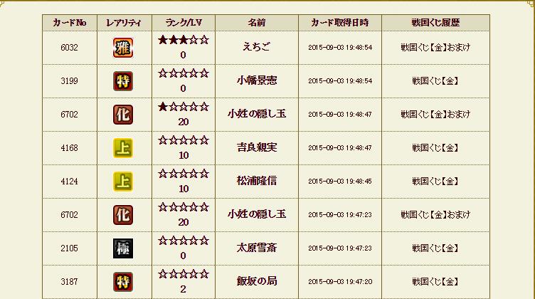 くじ履歴29