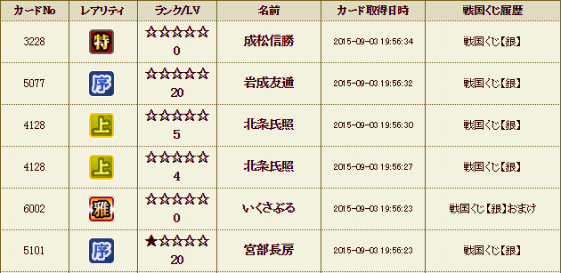 くじ履歴31