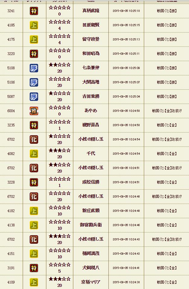 9月5日 くじ履歴2