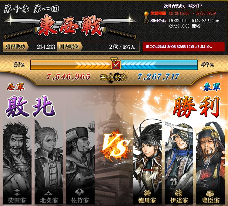 9月21日 東西戦 結果