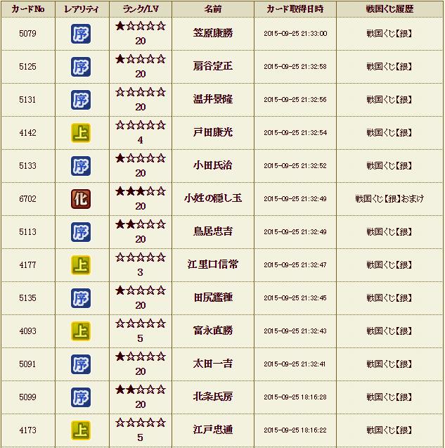 9月26日 くじ乱舞1