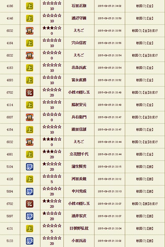 9月26日 くじ乱舞2