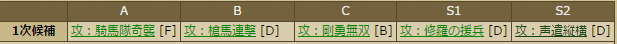 梶原政景 スキルテーブル