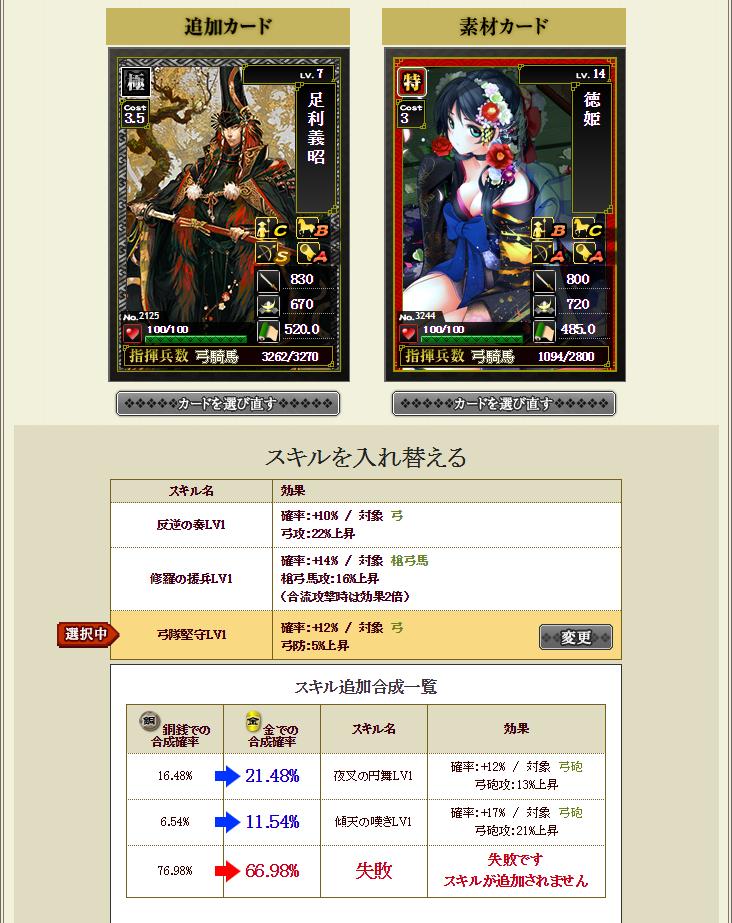10月18日 足利徳姫合成
