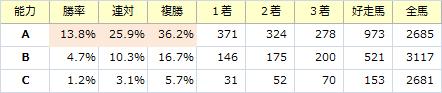 能力_20150906
