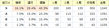 能力S_20150927