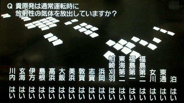 貴原発は正常運転中も放射能を放出していますか?【ハイ】 日本人のガン、糖尿病多発の元凶も原発!