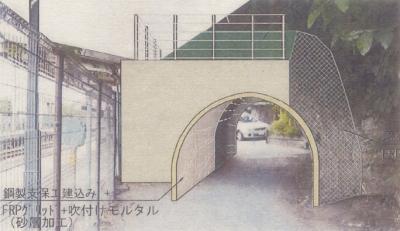 トンネル補強方式blog