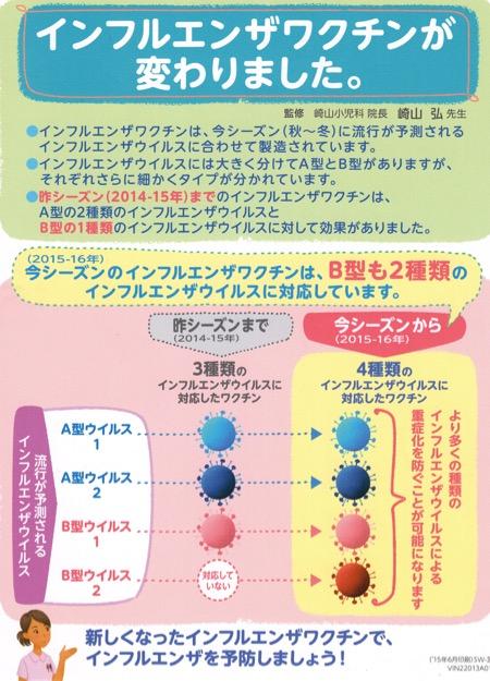 fluワクチン20150929_0000 (1)