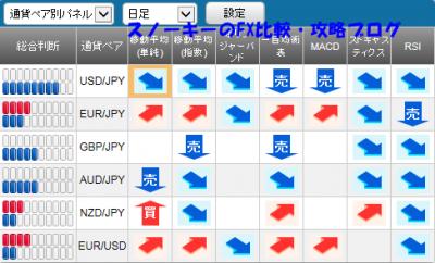 20150822さきよみLIONチャートシグナルパネル