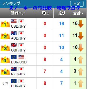 20150822さきよみLIONチャートさきよみチャートランキング2