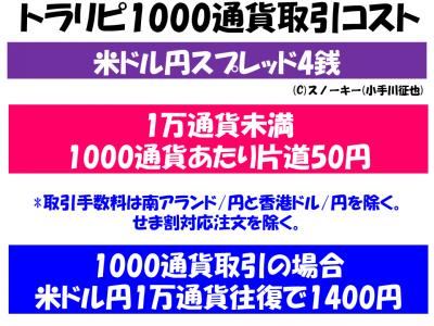 トラリピ1000通貨取引取引コスト