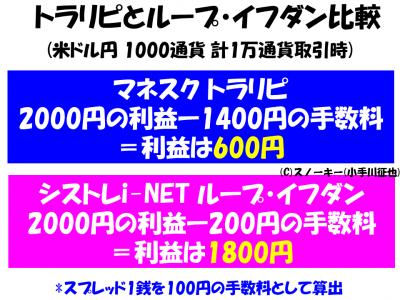 トラリピとループ・イフダン1000通貨利益比較