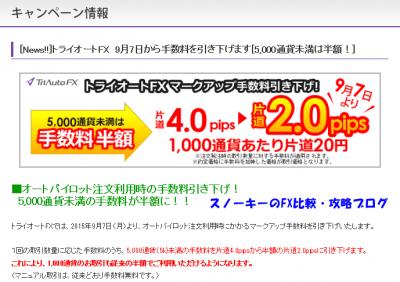 トライオートFXマークアップ手数料引き下げ