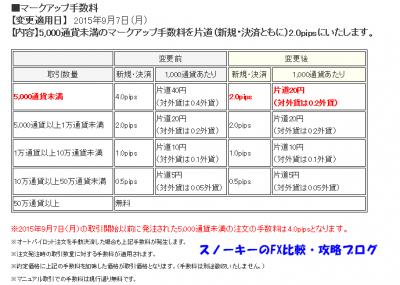 トライオートFXマークアップ手数料引き下げ2