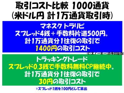 トラリピとトラッキングトレード1000通貨手数料比較