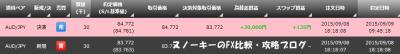 20150909トライオートFX約定+30000円