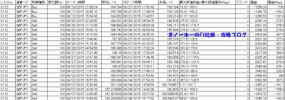 20150913シストレ24X112約定履歴