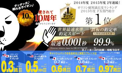 ヒロセ通商ユーロ円豪ドル円スプレッド縮小