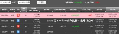 2015y09m18d_193414183トライオートFX+24104円