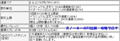 トライオートFXトルコリラ円