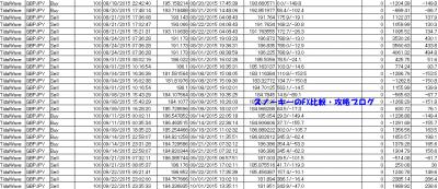 20151005TidalWave約定履歴2