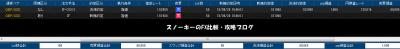 20151008FX約定ヒロセ通商+60063円