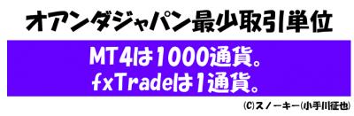 オアンダジャパン最少取引単位
