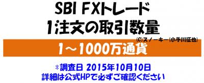 SBI FXトレード1注文の取引数量