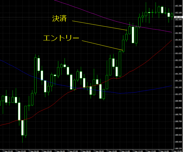 20150908gbpjpy01.png