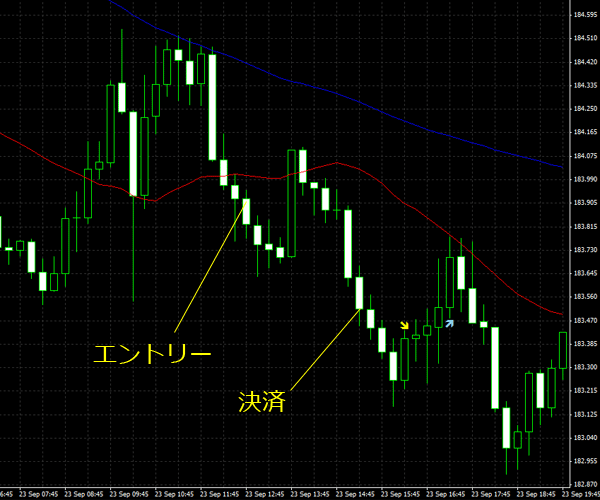 20150924gbpjpy01.png