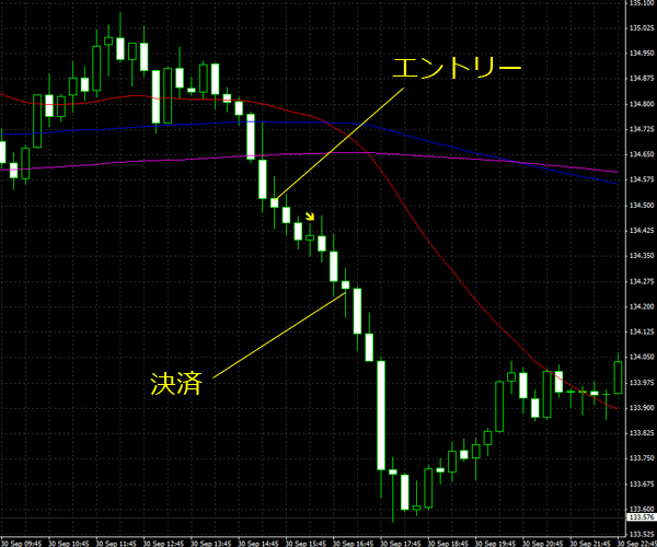20151001eurjpy01.png