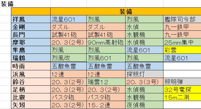 2015SE-7BC.png