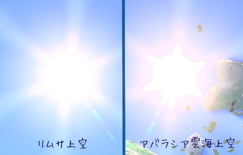太陽の違いを比較