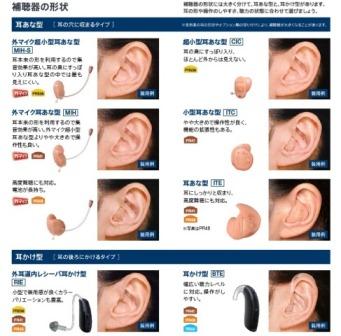 補聴器の形状