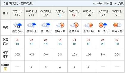 20150914天気