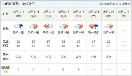 20150915天気