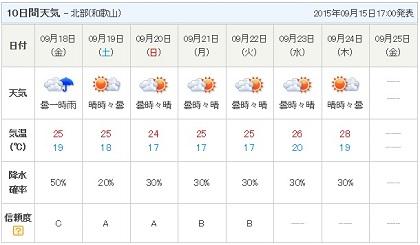 20150916天気