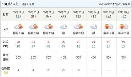 20150917天気