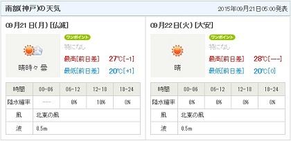 20150921a天気