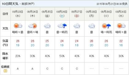 20150921b天気