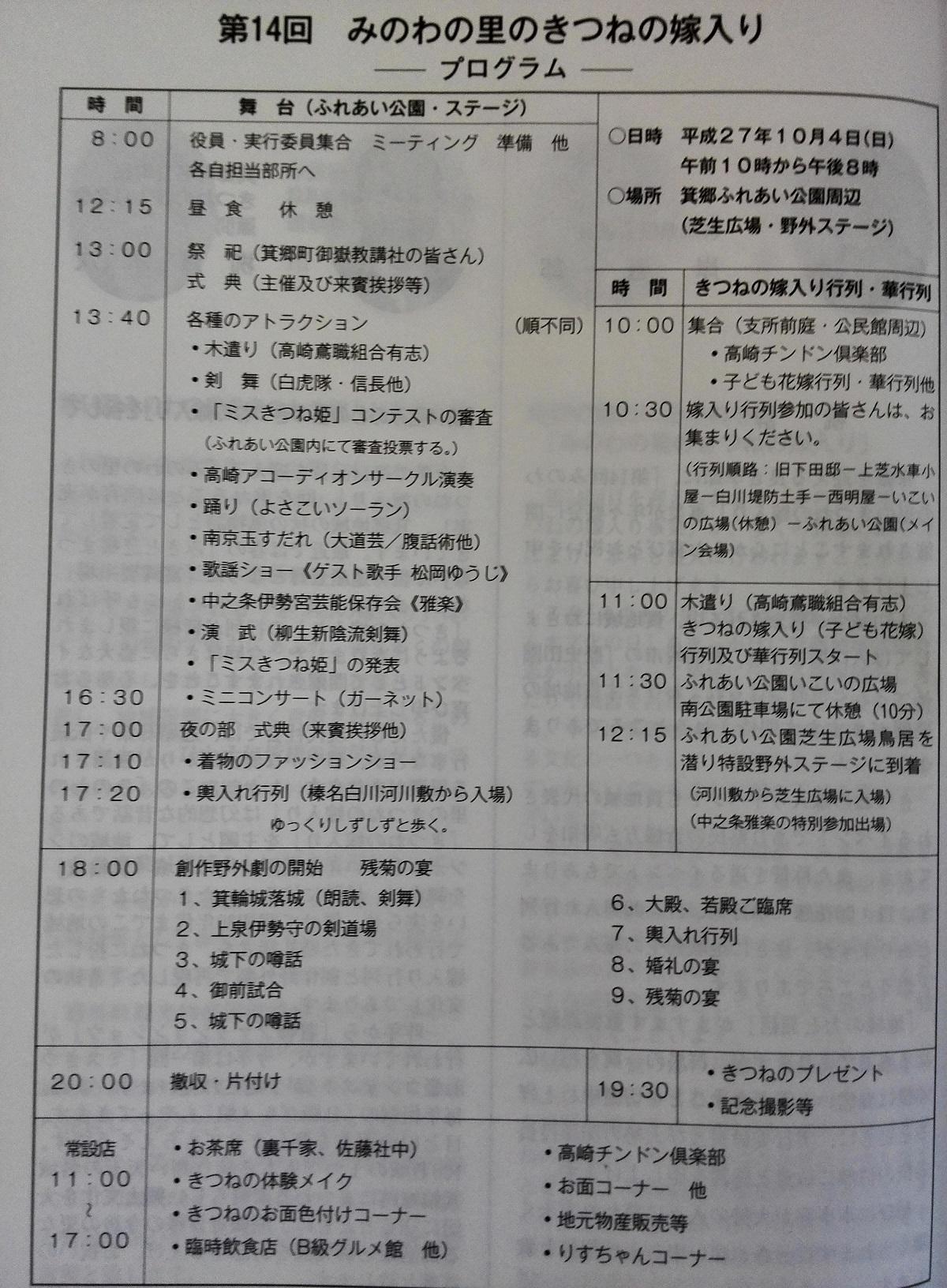 20151004プログラム