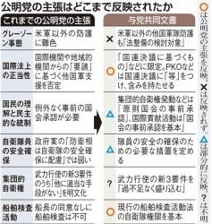 Toru Hashimoto 22
