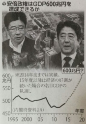 Shinzo Abe 24