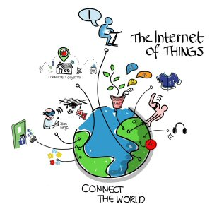 06 300 IoT Internet of Things