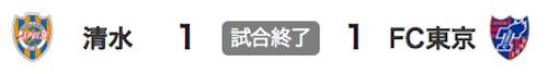 829清水1-1東京