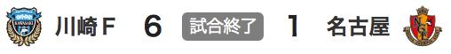 919川崎6-1名古屋