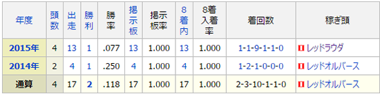 20150920_2.png